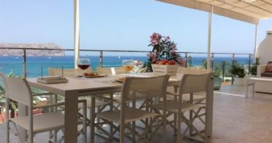 COVID-19 And The Javea Property Market